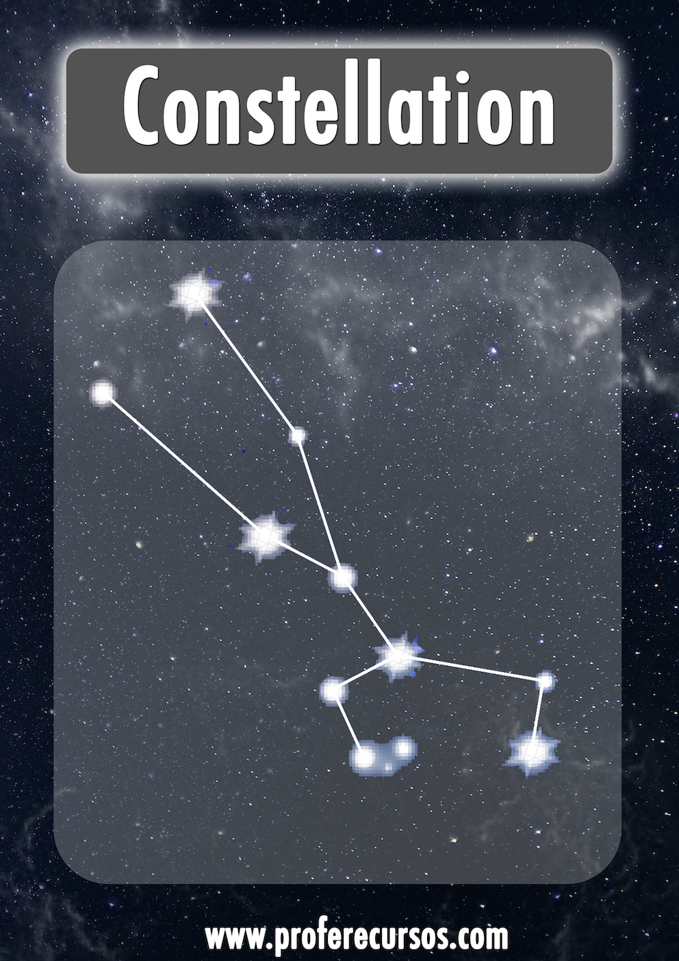 Constellation Space Vocabulary Flashcards