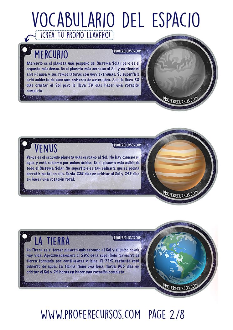 El universo primaria