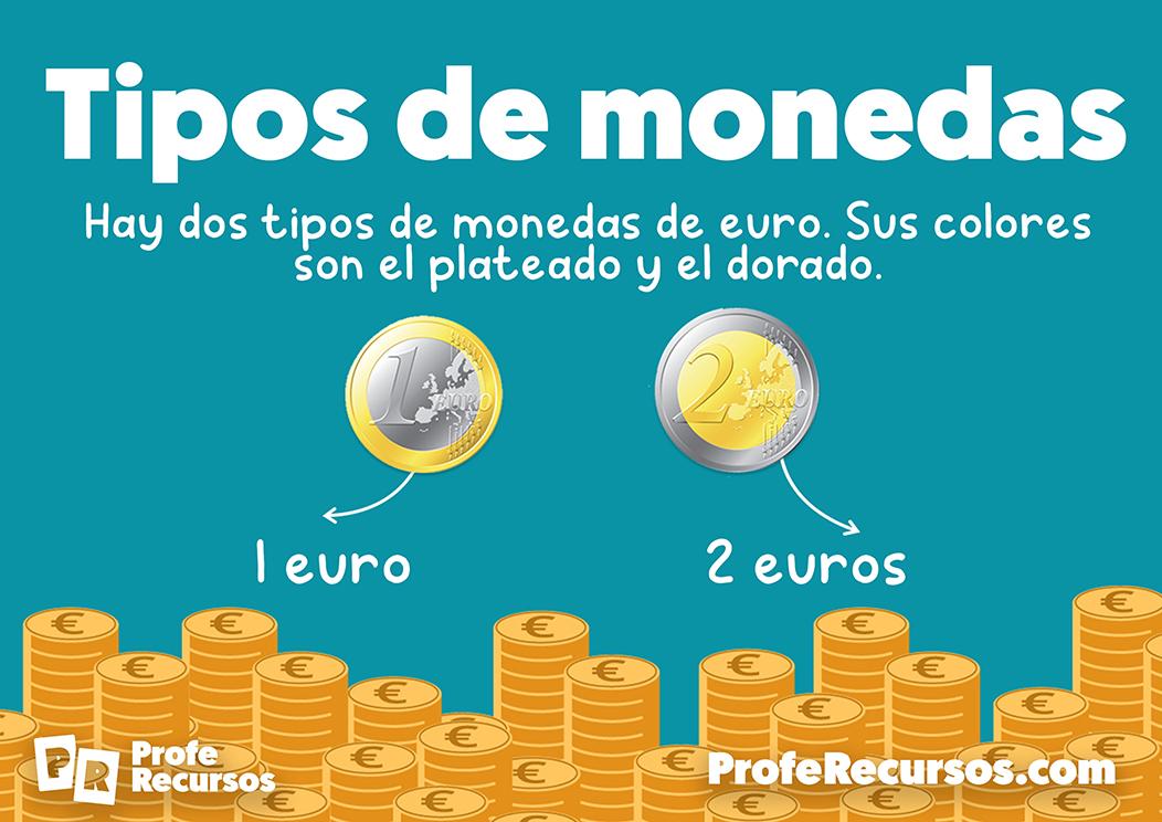 Fichas con monedas y billetes para niños