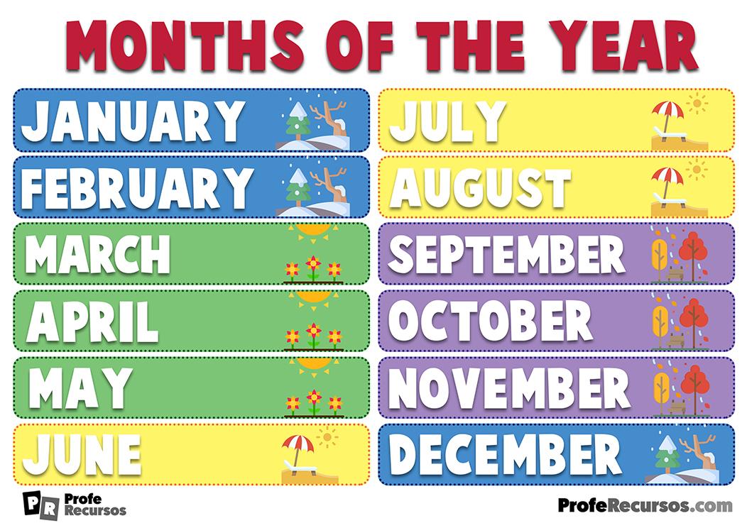 Meses del año para niños