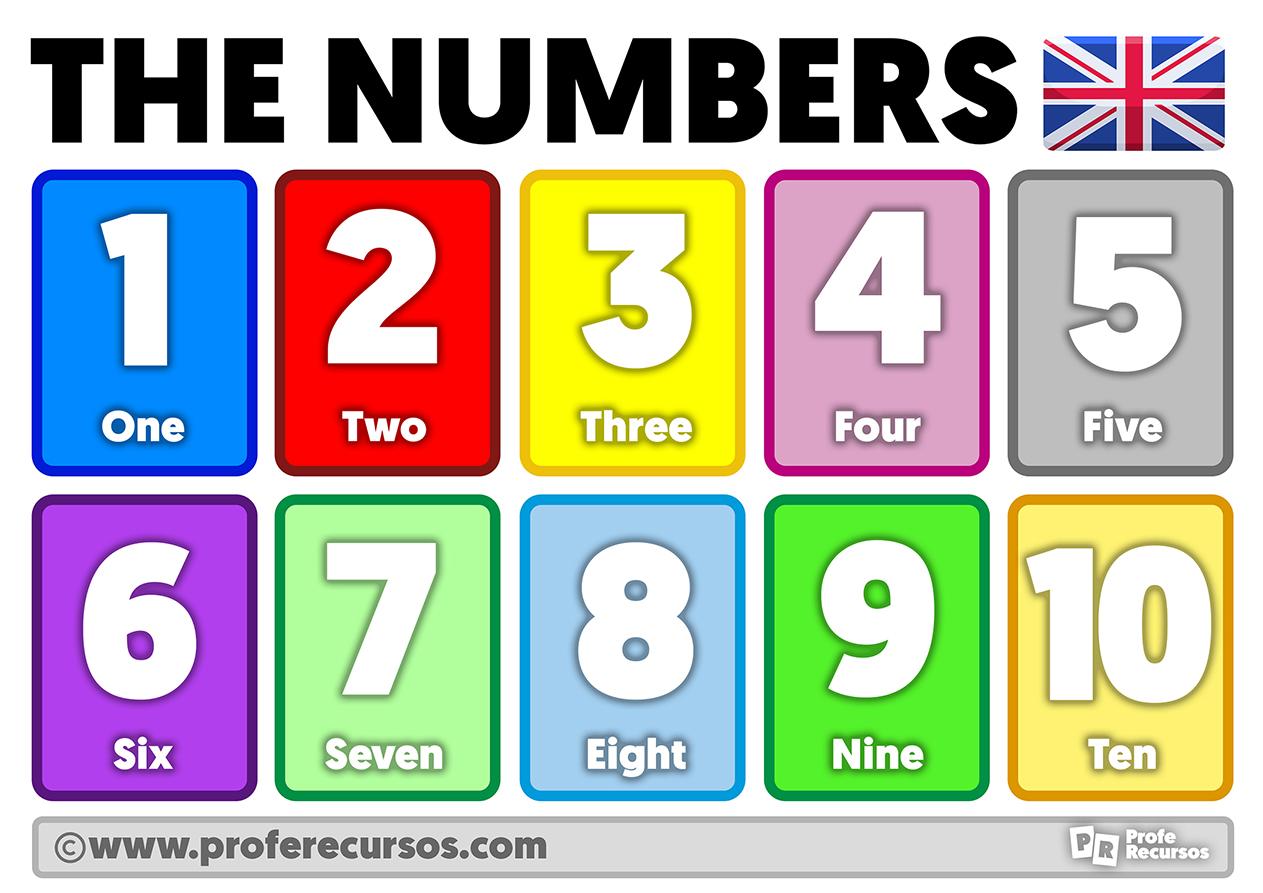 Los Números Del 1 Al 10 En Todos Los Idiomas