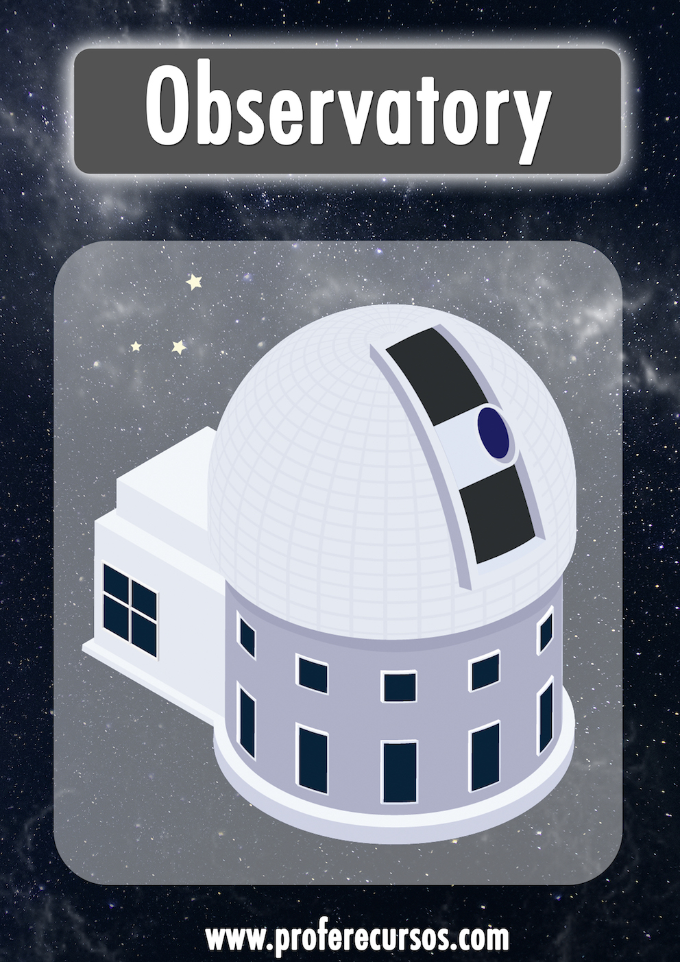 Observatory Space Vocabulary Flashcards