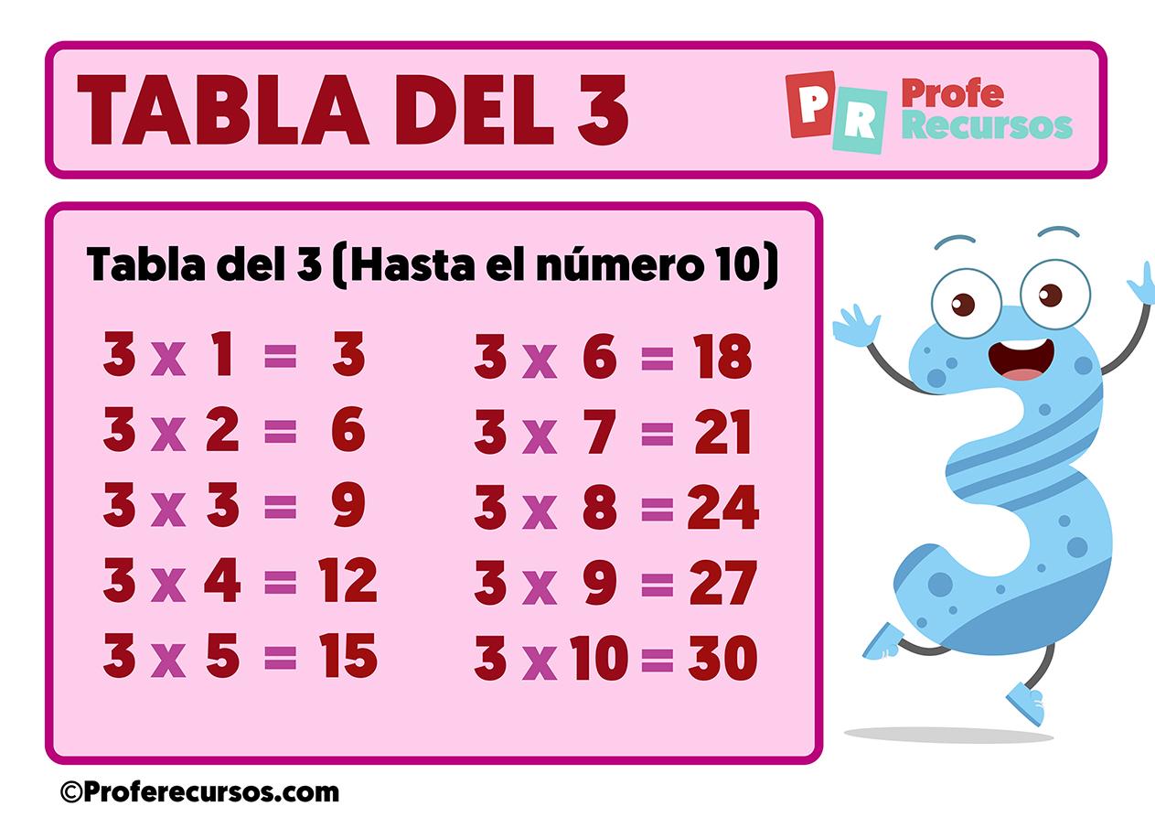 Tabla de multiplicar del 3 para niños