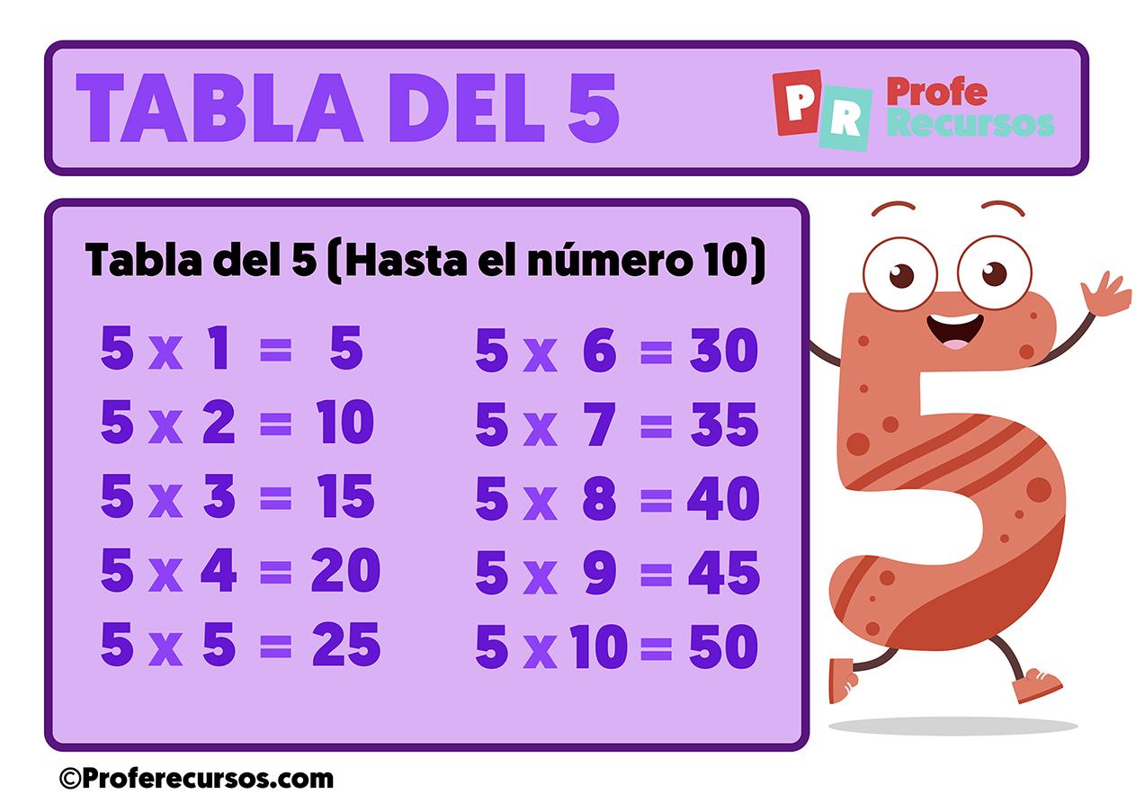 Tabla de multiplicar del 5 para niños