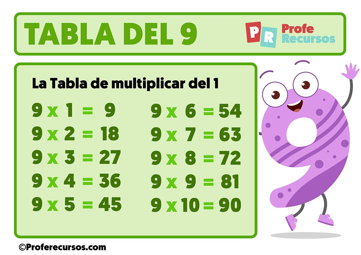 Tabla de multiplicar del 9 para niños