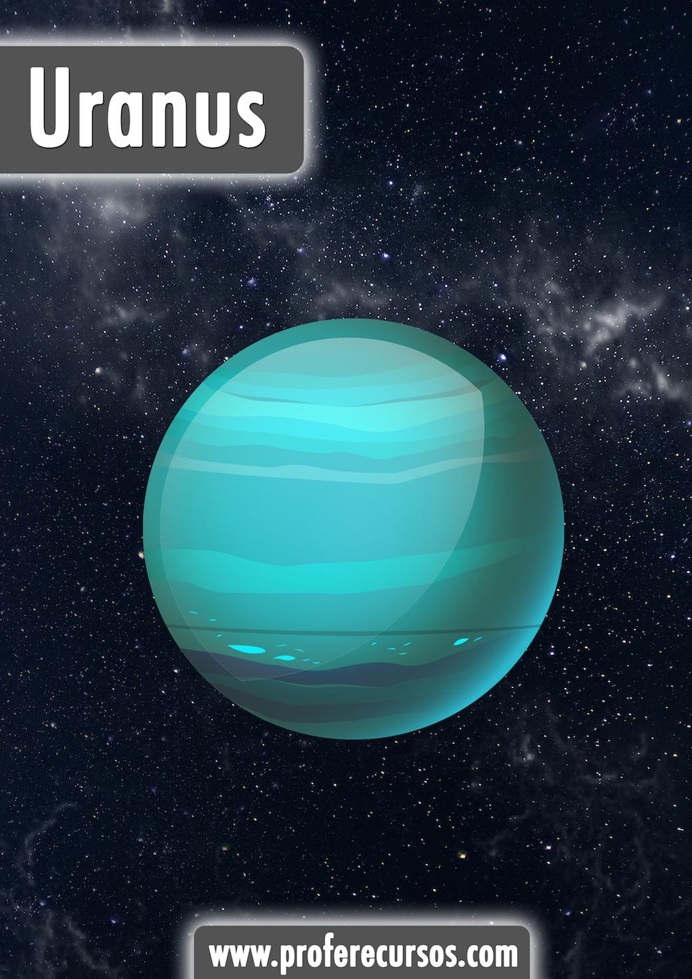 Uranus Planets Vocabulary