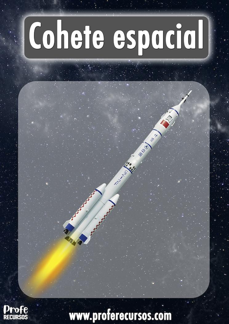 Vocabulario del Espacio